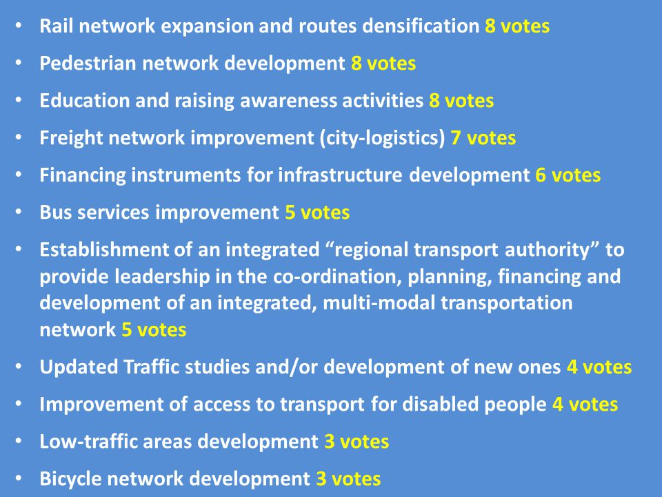 • Rail network expansion and routes densification 8 votes • Pedestrian network development 8 votes • Education and raising awareness activities 8 vote