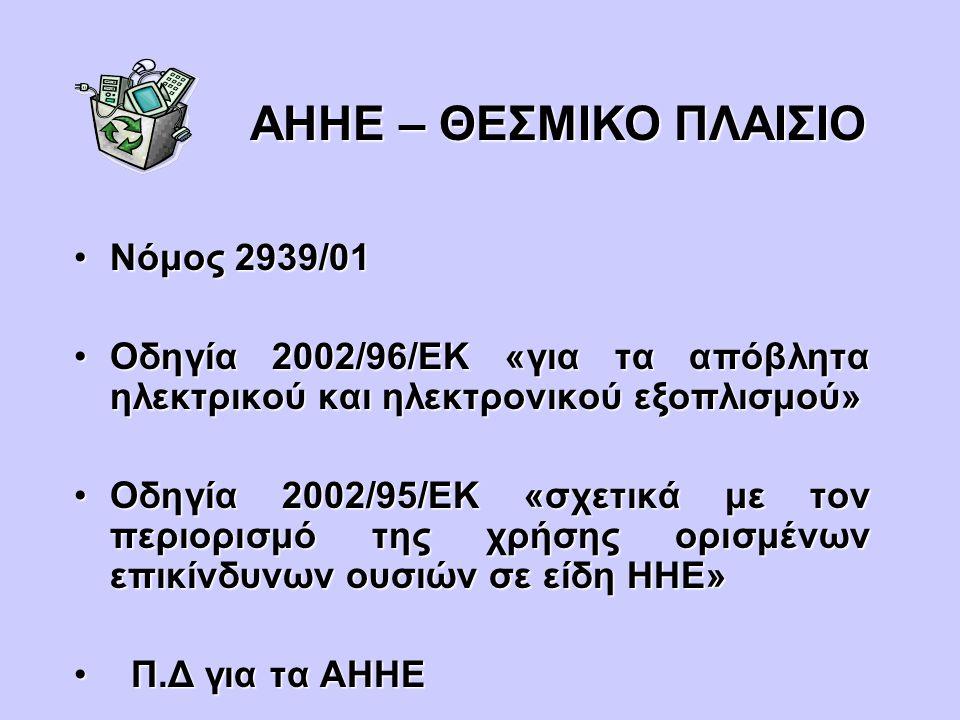 •Νόμος 2939/01 •Οδηγία 2002/96/ΕΚ «για τα απόβλητα ηλεκτρικού και ηλεκτρονικού εξοπλισμού» •Οδηγία 2002/95/ΕΚ «σχετικά με τον περιορισμό της χρήσης ορ