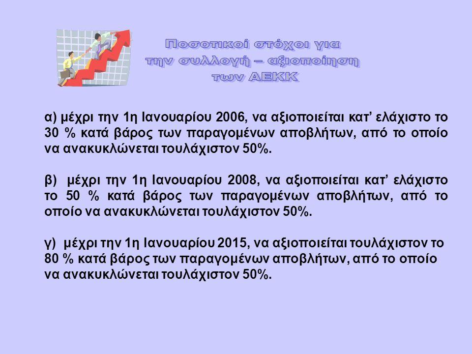 α) μέχρι την 1η Ιανουαρίου 2006, να αξιοποιείται κατ' ελάχιστο το 30 % κατά βάρος των παραγομένων αποβλήτων, από το οποίο να ανακυκλώνεται τουλάχιστον