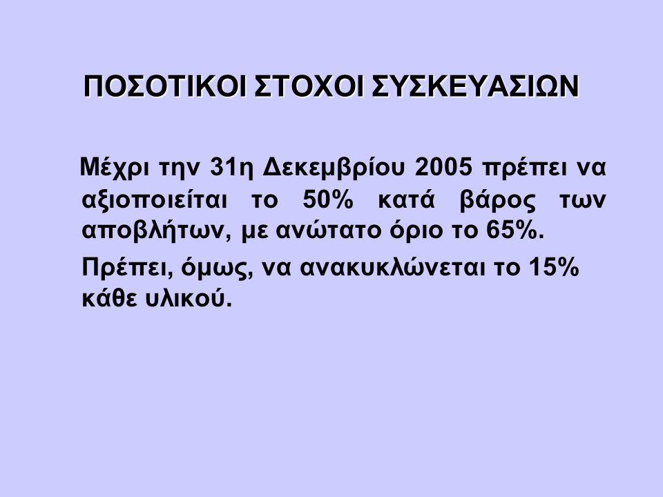 ΠΟΣΟΤΙΚΟΙ ΣΤΟΧΟΙ ΣΥΣΚΕΥΑΣΙΩΝ Μέχρι την 31η Δεκεμβρίου 2005 πρέπει να αξιοποιείται το 50% κατά βάρος των αποβλήτων, με ανώτατο όριο το 65%. Πρέπει, όμω