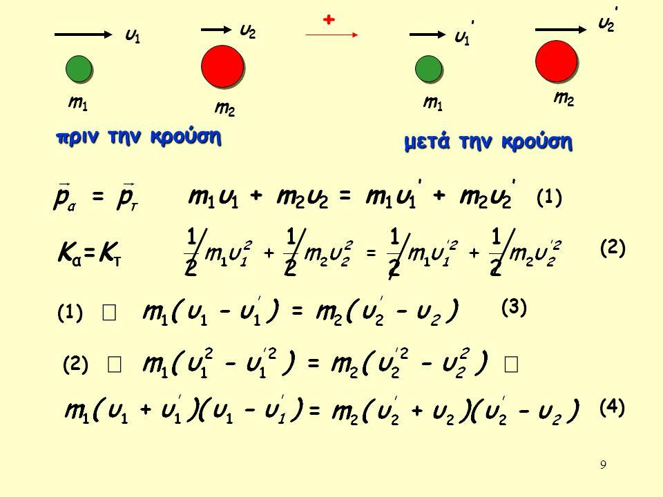 9 υ1υ1 υ2υ2 m1m1 m2m2 πριν την κρούση + m1m1 m2m2 υ1'υ1' υ2'υ2' μετά την κρούση m 1 υ 1 + m 2 υ 2 = m 1 υ 1 ' + m 2 υ 2 ' (1) Κα=ΚτΚα=Κτ (2) (3)(3) (1