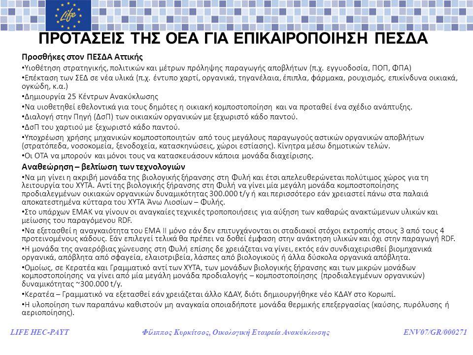 LIFE HEC-PAYT Φίλιππος Κυρκίτσος, Οικολογική Εταιρεία Ανακύκλωσης ENV07/GR/000271 ΠΡΟΤΑΣΕΙΣ ΤΗΣ ΟΕΑ ΓΙΑ ΕΠΙΚΑΙΡΟΠΟΙΗΣΗ ΠΕΣΔΑ Προσθήκες στον ΠΕΣΔΑ Αττικής • Υιοθέτηση στρατηγικής, πολιτικών και μέτρων πρόληψης παραγωγής αποβλήτων (π.χ.