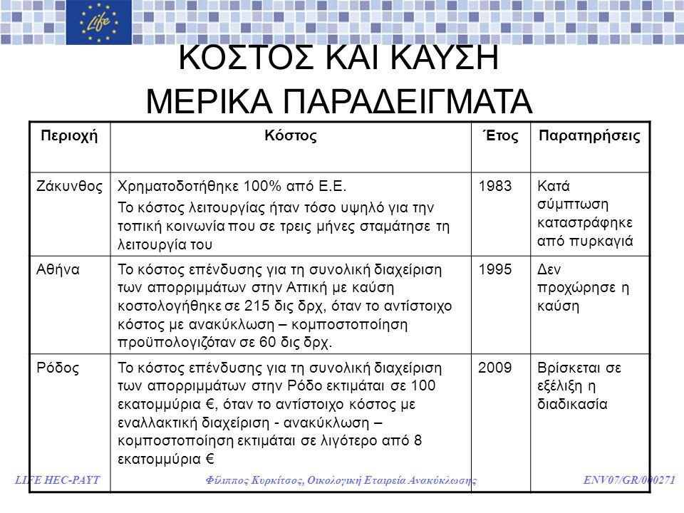 LIFE HEC-PAYT Φίλιππος Κυρκίτσος, Οικολογική Εταιρεία Ανακύκλωσης ENV07/GR/000271 ΚΟΣΤΟΣ ΚΑΙ ΚΑΥΣΗ ΜΕΡΙΚΑ ΠΑΡΑΔΕΙΓΜΑΤΑ ΠεριοχήΚόστοςΈτοςΠαρατηρήσεις ΖάκυνθοςΧρηματοδοτήθηκε 100% από Ε.Ε.