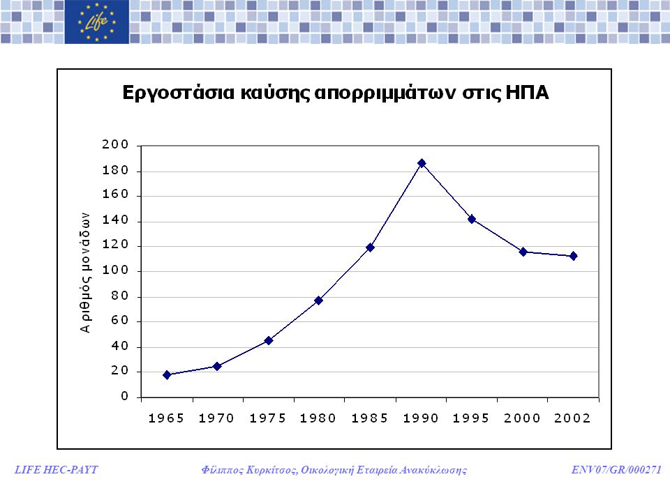 LIFE HEC-PAYT Φίλιππος Κυρκίτσος, Οικολογική Εταιρεία Ανακύκλωσης ENV07/GR/000271