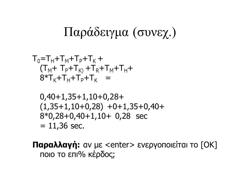 Παράδειγμα (συνεχ.) Τ 0 =Τ Η +Τ Μ +T P +Τ Κ + (Τ Μ + T P +T K) +Τ R +Τ Μ +Τ Η + 8*Τ Κ +Τ Η +T P +Τ Κ = 0,40+1,35+1,10+0,28+ (1,35+1,10+0,28) +0+1,35+0