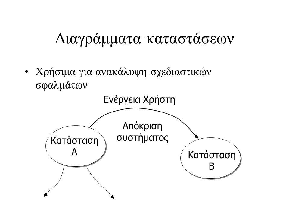 Παράδειγμα MY-DRAW εργαλείο σχεδίασης που σχεδιάζει κύκλους: Αν ο χρήστης θέλει να σχεδιάσει ένα κύκλο, επιλέγει το εικονίδιο κύκλος.