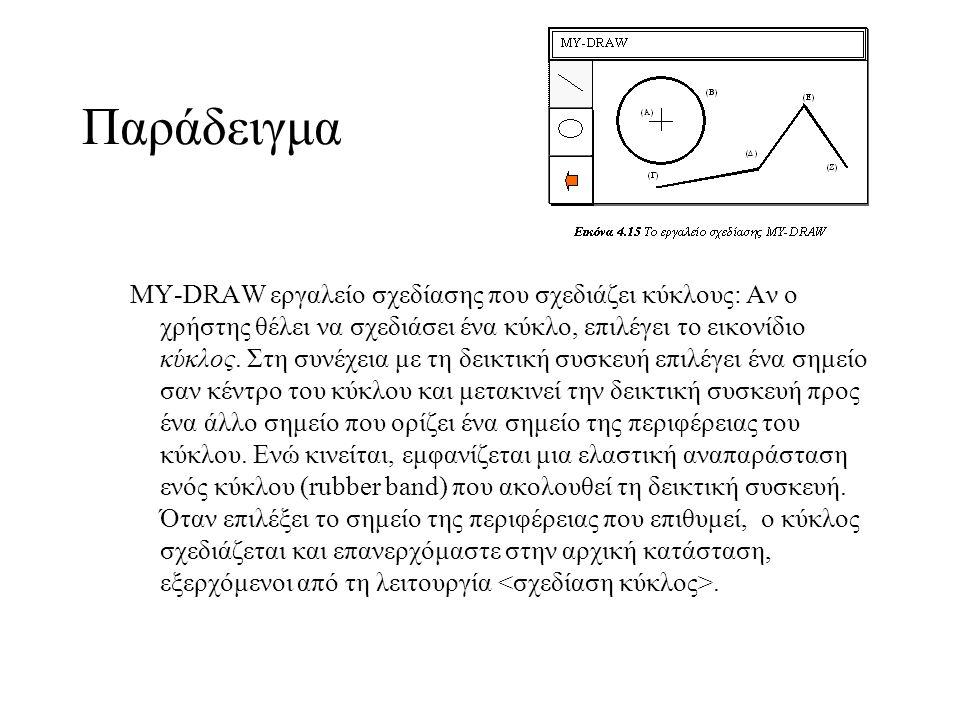Παράδειγμα MY-DRAW εργαλείο σχεδίασης που σχεδιάζει κύκλους: Αν ο χρήστης θέλει να σχεδιάσει ένα κύκλο, επιλέγει το εικονίδιο κύκλος. Στη συνέχεια με