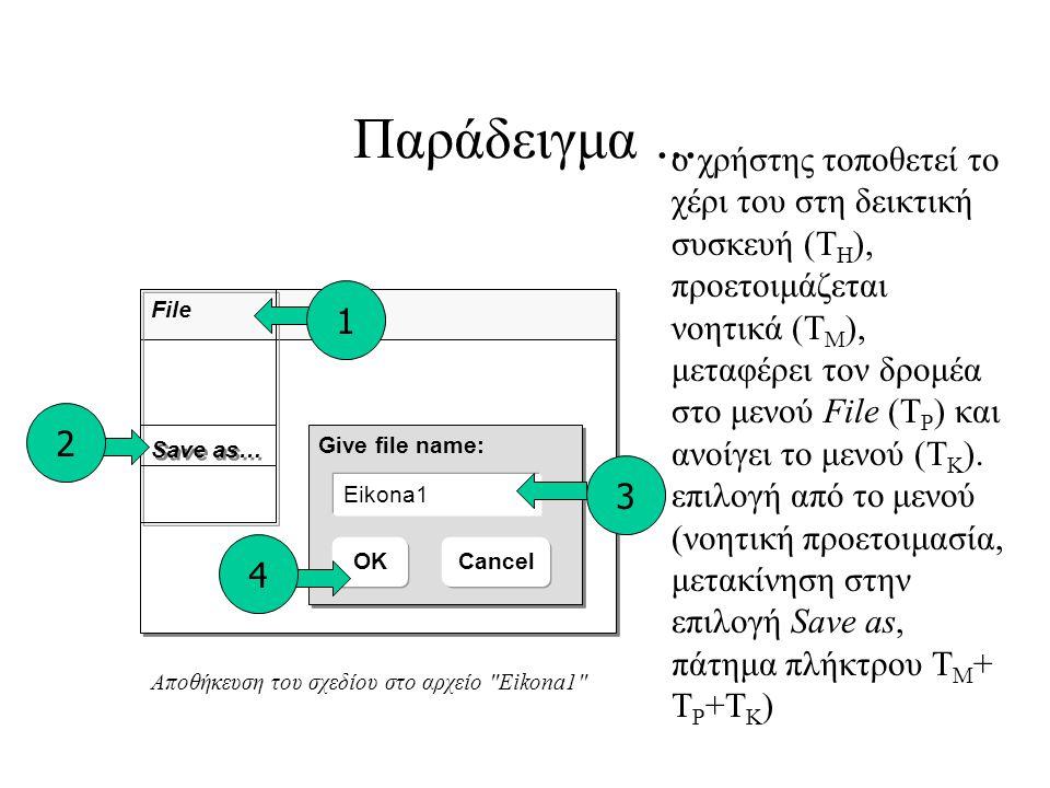 Παράδειγμα... ο χρήστης τοποθετεί το χέρι του στη δεικτική συσκευή (Τ Η ), προετοιμάζεται νοητικά (Τ Μ ), μεταφέρει τον δρομέα στο μενού File (T P ) κ