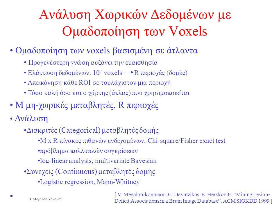 Β. Μεγαλοοικονόμου Ανάλυση Χωρικών Δεδομένων με Ομαδοποίηση των Voxels • Ομαδοποίηση των voxels βασισμένη σε άτλαντα • Προγενέστερη γνώση αυξάνει την