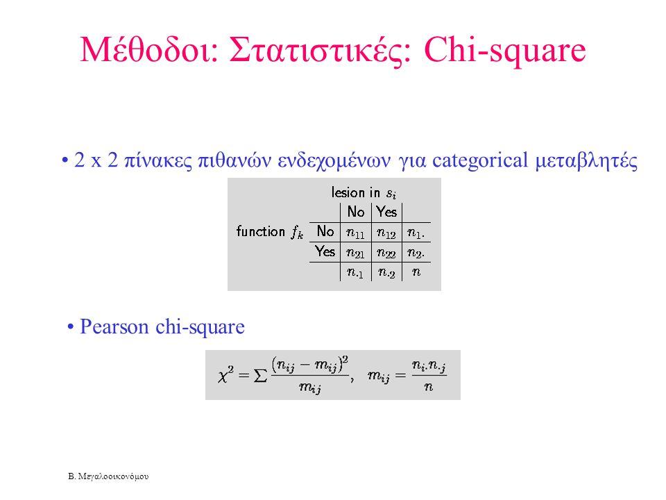 Β. Μεγαλοοικονόμου • 2 x 2 πίνακες πιθανών ενδεχομένων για categorical μεταβλητές • Pearson chi-square Μέθοδοι: Στατιστικές: Chi-square