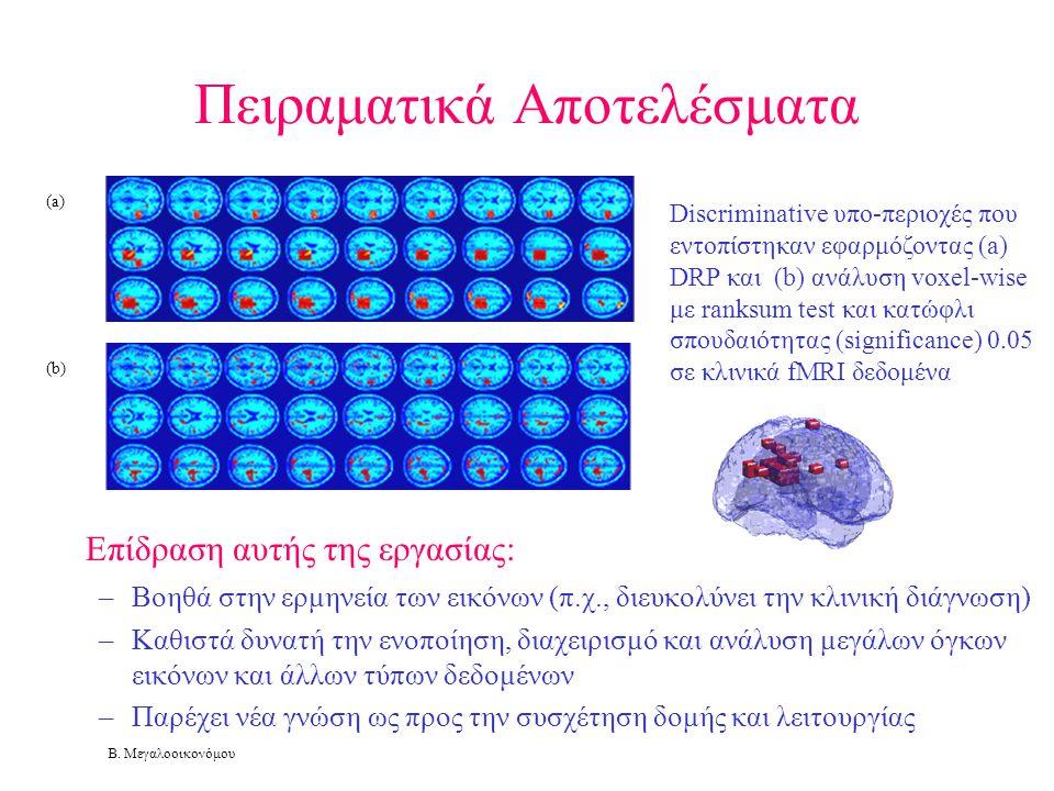 Β. Μεγαλοοικονόμου Πειραματικά Αποτελέσματα Επίδραση αυτής της εργασίας: –Βοηθά στην ερμηνεία των εικόνων (π.χ., διευκολύνει την κλινική διάγνωση) –Κα