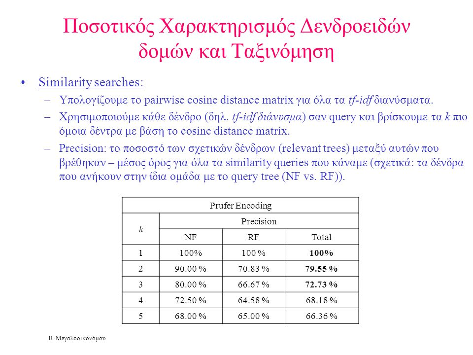 Β. Μεγαλοοικονόμου Ποσοτικός Χαρακτηρισμός Δενδροειδών δομών και Ταξινόμηση •Similarity searches: –Υπολογίζουμε το pairwise cosine distance matrix για