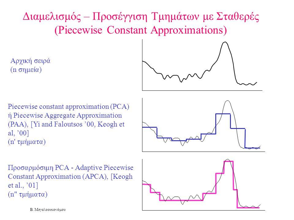 Β. Μεγαλοοικονόμου Διαμελισμός – Προσέγγιση Τμημάτων με Σταθερές (Piecewise Constant Approximations) Αρχική σειρά (n σημεία) Piecewise constant approx