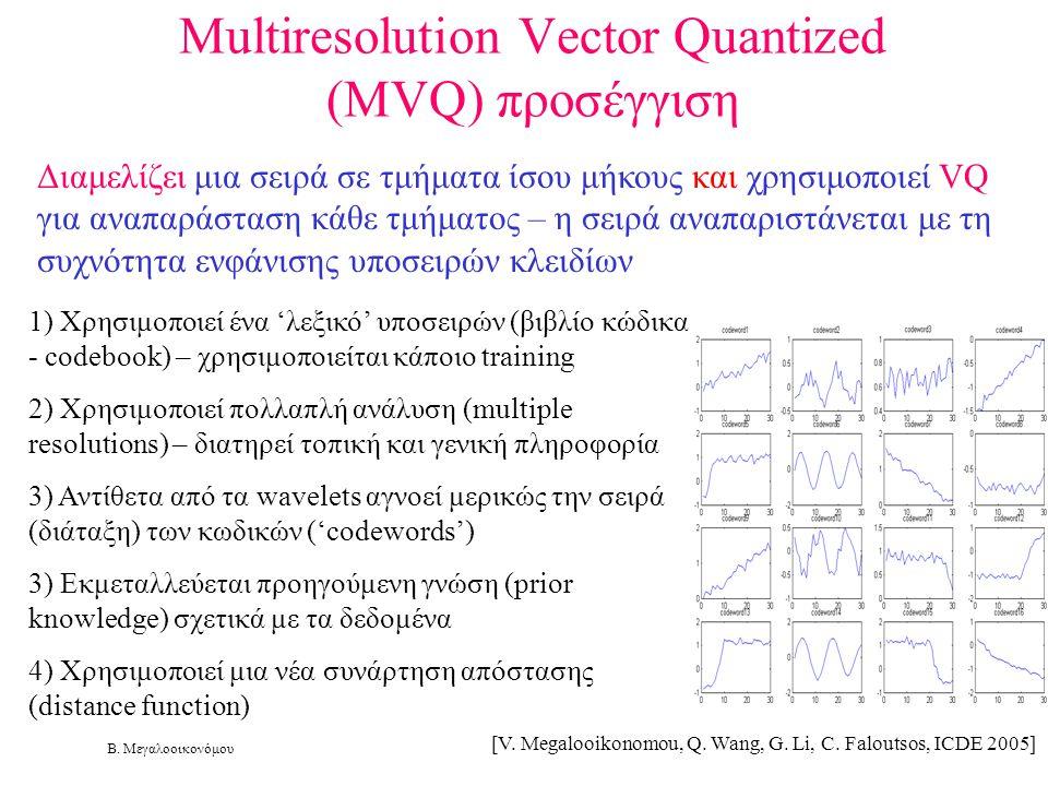 Β. Μεγαλοοικονόμου Multiresolution Vector Quantized (MVQ) προσέγγιση Διαμελίζει μια σειρά σε τμήματα ίσου μήκους και χρησιμοποιεί VQ για αναπαράσταση