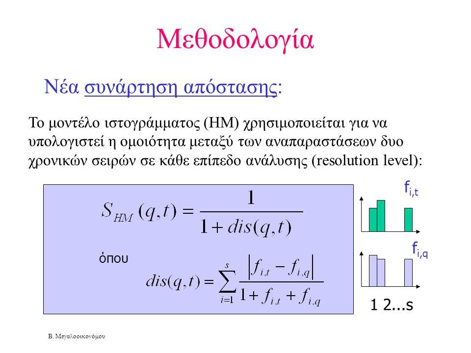 Β. Μεγαλοοικονόμου Μεθοδολογία Νέα συνάρτηση απόστασης: Το μοντέλο ιστογράμματος (ΗΜ) χρησιμοποιείται για να υπολογιστεί η ομοιότητα μεταξύ των αναπαρ