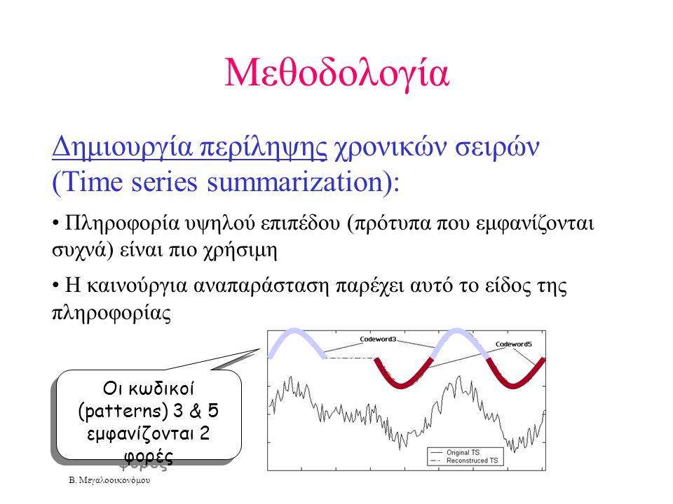 Β. Μεγαλοοικονόμου Μεθοδολογία Δημιουργία περίληψης χρονικών σειρών (Time series summarization): • Πληροφορία υψηλού επιπέδου (πρότυπα που εμφανίζοντα
