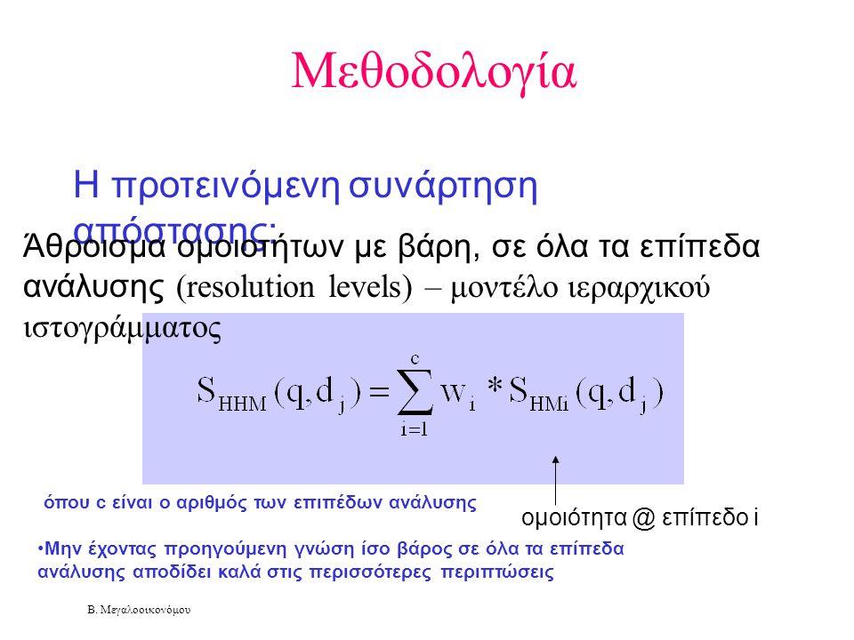 Β. Μεγαλοοικονόμου Μεθοδολογία Η προτεινόμενη συνάρτηση απόστασης: Άθροισμα ομοιοτήτων με βάρη, σε όλα τα επίπεδα ανάλυσης (resolution levels) – μοντέ