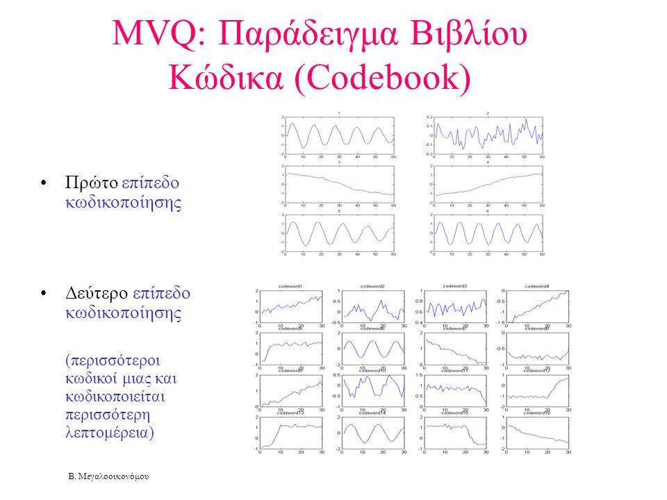 Β. Μεγαλοοικονόμου MVQ: Παράδειγμα Βιβλίου Κώδικα (Codebook) •Πρώτο επίπεδο κωδικοποίησης •Δεύτερο επίπεδο κωδικοποίησης (περισσότεροι κωδικοί μιας κα