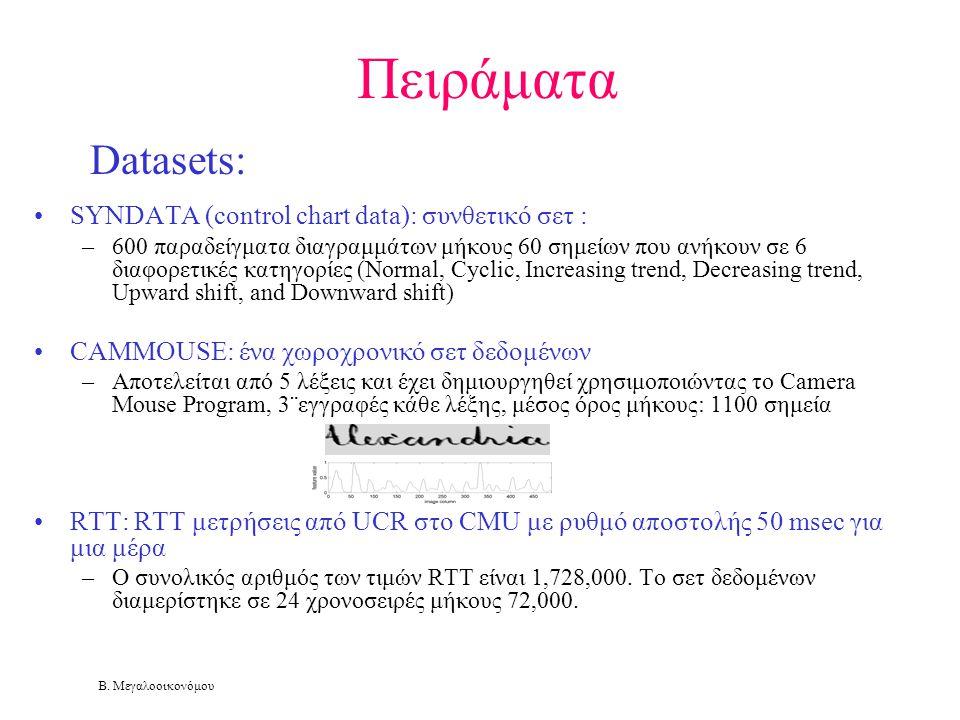 Β. Μεγαλοοικονόμου Πειράματα Datasets: •SYNDATA (control chart data): συνθετικό σετ : –600 παραδείγματα διαγραμμάτων μήκους 60 σημείων που ανήκουν σε