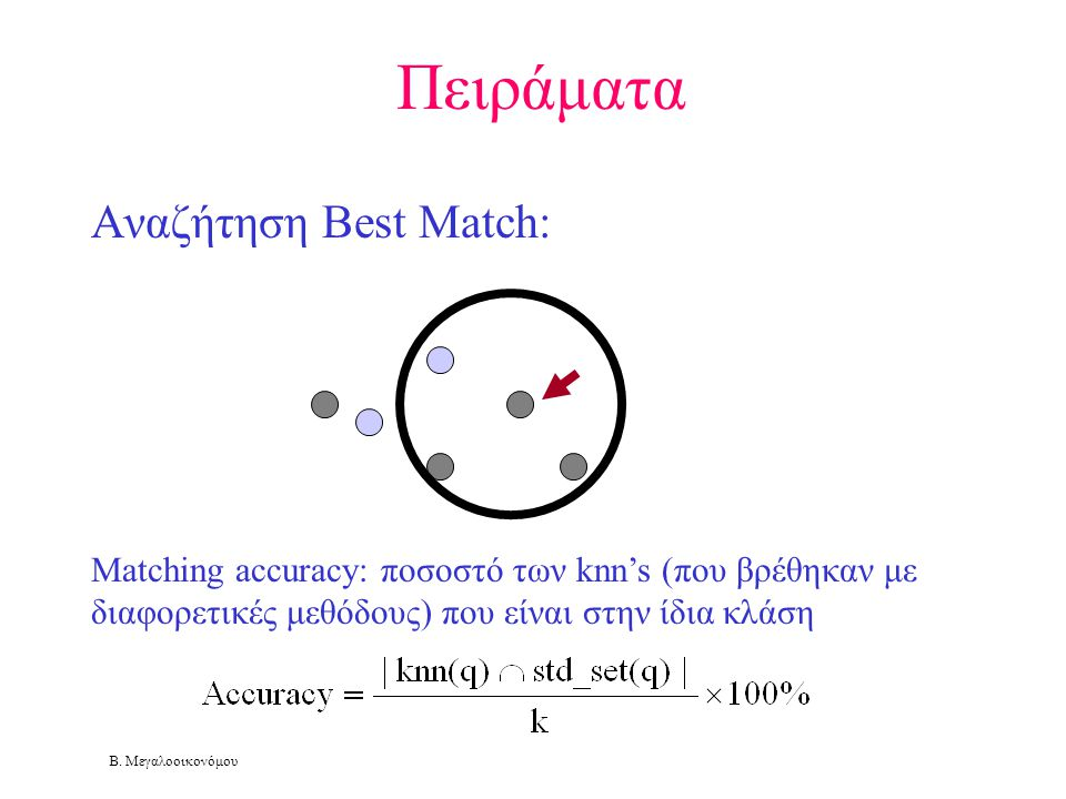 Β. Μεγαλοοικονόμου Αναζήτηση Best Match: Matching accuracy: ποσοστό των knn's (που βρέθηκαν με διαφορετικές μεθόδους) που είναι στην ίδια κλάση Πειράμ