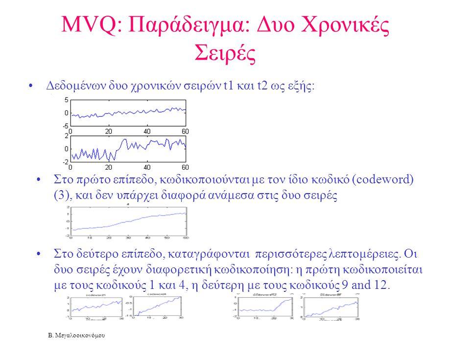 Β. Μεγαλοοικονόμου •Δεδομένων δυο χρονικών σειρών t1 και t2 ως εξής: •Στο πρώτο επίπεδο, κωδικοποιούνται με τον ίδιο κωδικό (codeword) (3), και δεν υπ