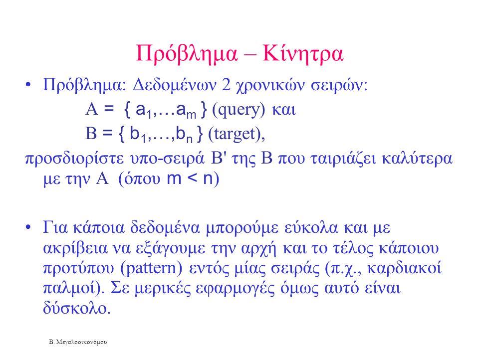 Β. Μεγαλοοικονόμου •Πρόβλημα: Δεδομένων 2 χρονικών σειρών: A = { a 1,…a m } (query) και B = { b 1,…,b n } (target), προσδιορίστε υπο-σειρά B' της B πο