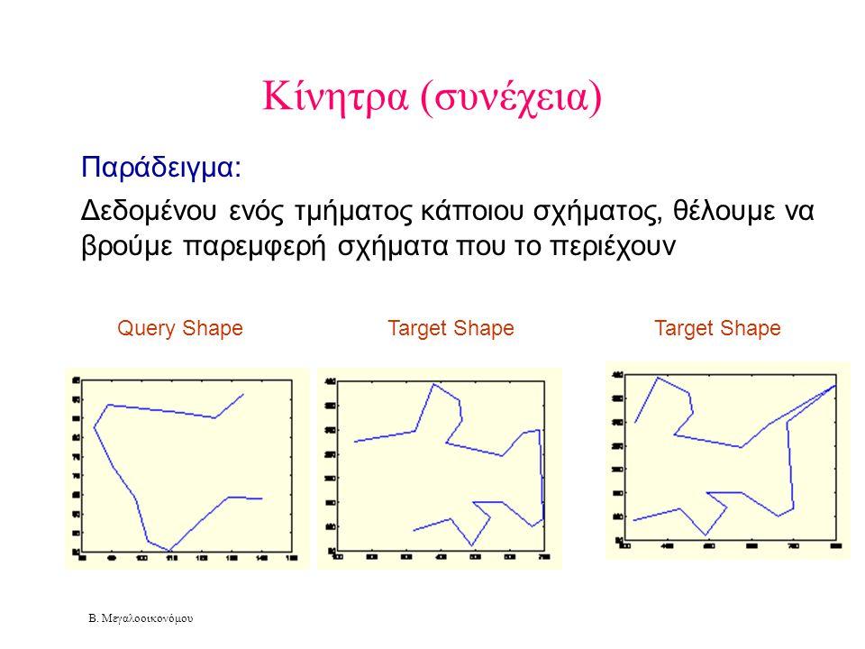 Β. Μεγαλοοικονόμου Κίνητρα (συνέχεια) Παράδειγμα: Δεδομένου ενός τμήματος κάποιου σχήματος, θέλουμε να βρούμε παρεμφερή σχήματα που το περιέχουν Query