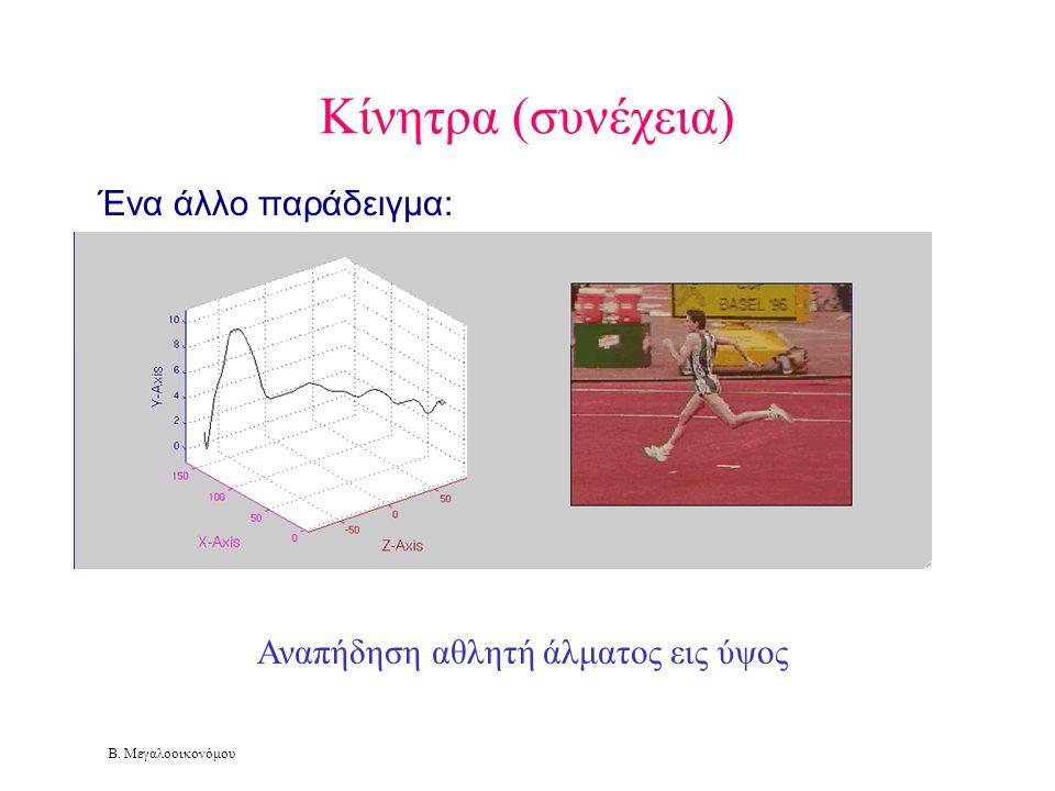 Β. Μεγαλοοικονόμου Κίνητρα (συνέχεια) Ένα άλλο παράδειγμα: Αναπήδηση αθλητή άλματος εις ύψος