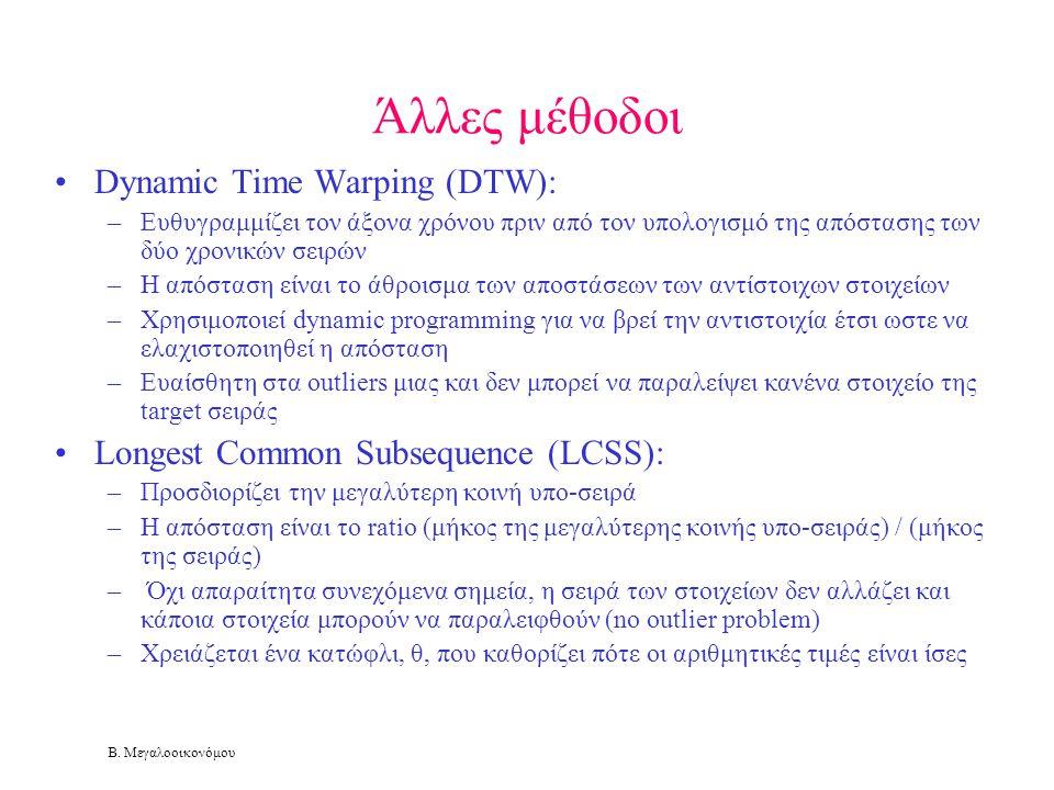 Β. Μεγαλοοικονόμου •Dynamic Time Warping (DTW): –Ευθυγραμμίζει τον άξονα χρόνου πριν από τον υπολογισμό της απόστασης των δύο χρονικών σειρών –Η απόστ