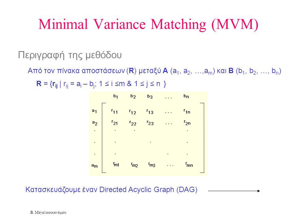 Β. Μεγαλοοικονόμου Minimal Variance Matching (MVM) Από τον πίνακα αποστάσεων (R) μεταξύ A (a 1, a 2, …,a m ) και B (b 1, b 2, …, b n ) R = {r ij | r i