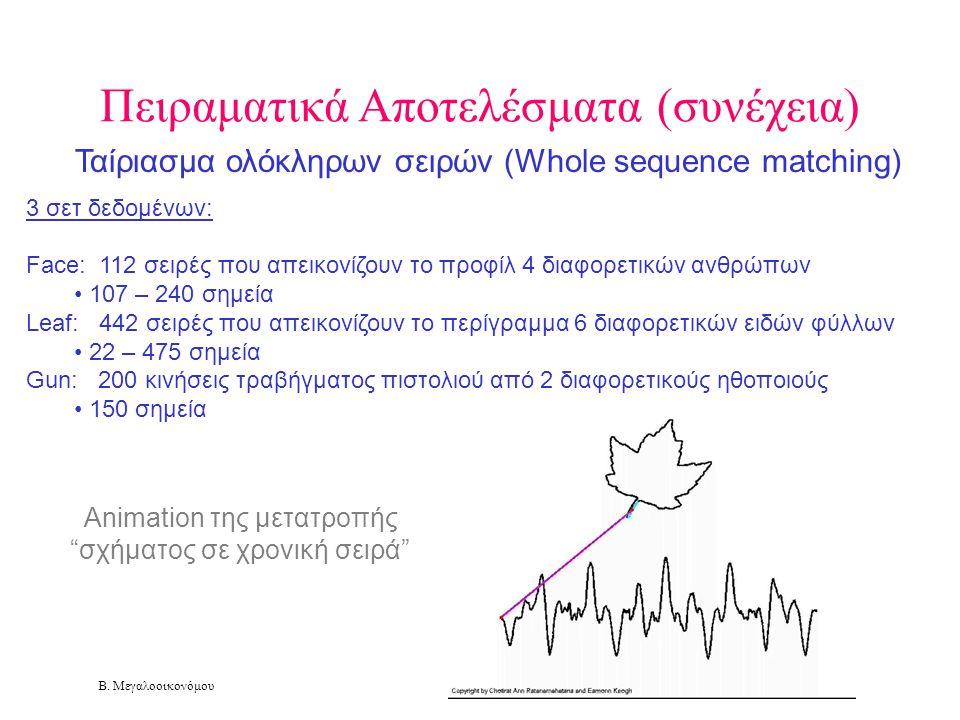 """Β. Μεγαλοοικονόμου Πειραματικά Αποτελέσματα (συνέχεια) Animation της μετατροπής """"σχήματος σε χρονική σειρά"""" Ταίριασμα ολόκληρων σειρών (Whole sequence"""