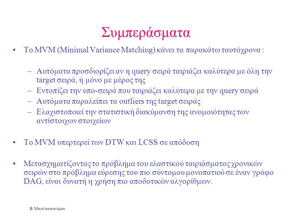 Β. Μεγαλοοικονόμου Συμπεράσματα •To MVM (Minimal Variance Matching) κάνει τα παρακάτω ταυτόχρονα : –Αυτόματα προσδιορίζει αν η query σειρά ταιριάζει κ