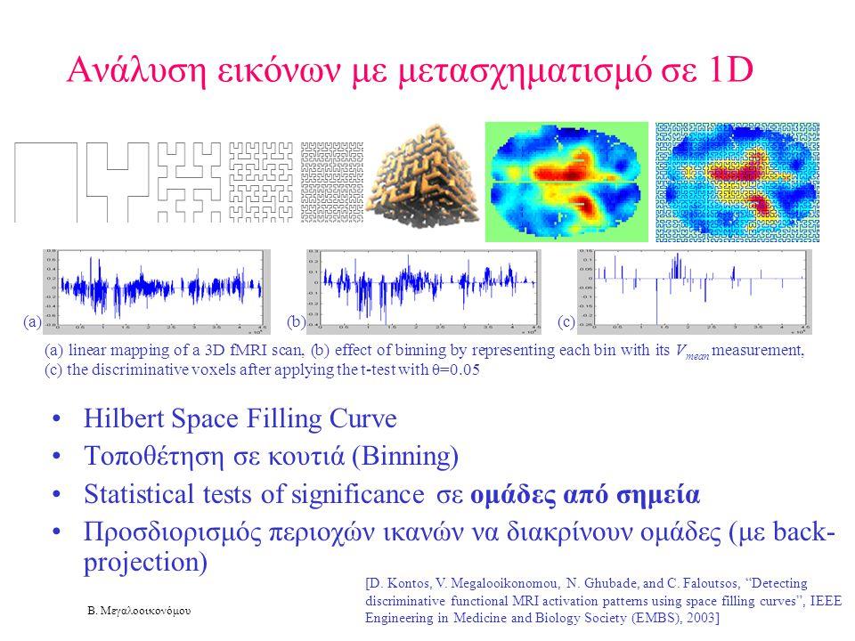 Β. Μεγαλοοικονόμου •Hilbert Space Filling Curve •Τοποθέτηση σε κουτιά (Binning) •Statistical tests of significance σε ομάδες από σημεία •Προσδιορισμός