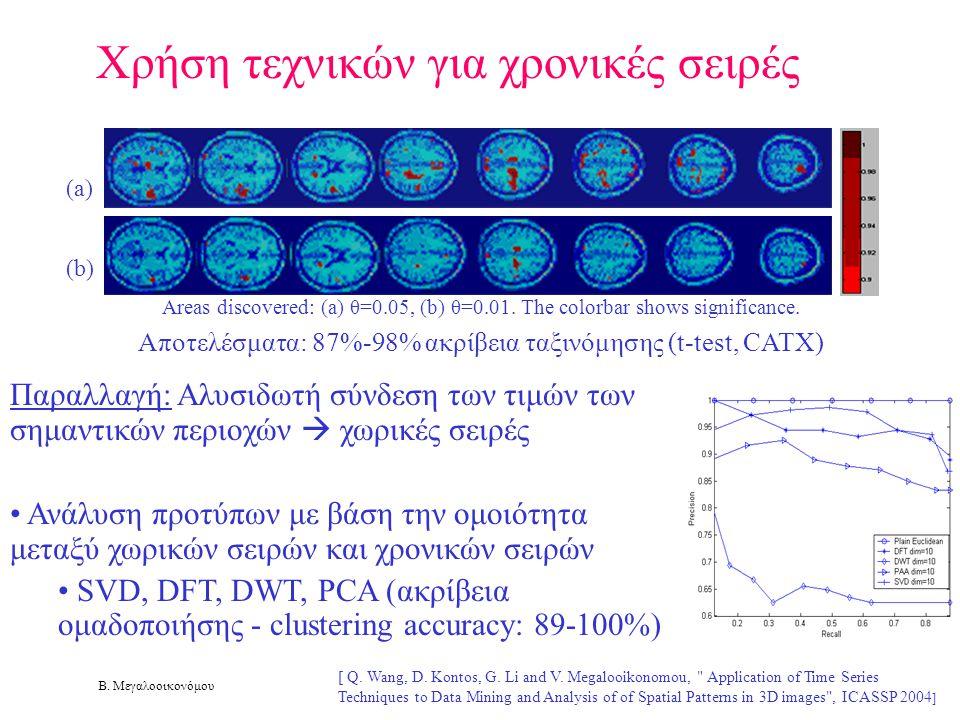 Β. Μεγαλοοικονόμου Areas discovered: (a) θ=0.05, (b) θ=0.01. The colorbar shows significance. (a) (b) Παραλλαγή: Αλυσιδωτή σύνδεση των τιμών των σημαν