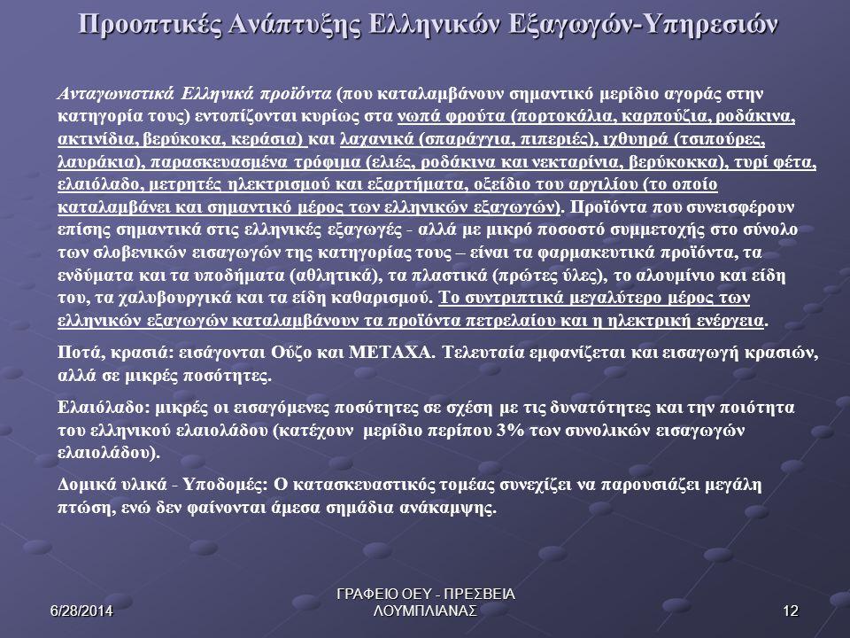 126/28/2014 ΓΡΑΦΕΙΟ ΟΕΥ - ΠΡΕΣΒΕΙΑ ΛΟΥΜΠΛΙΑΝΑΣ Προοπτικές Ανάπτυξης Ελληνικών Εξαγωγών-Υπηρεσιών Ανταγωνιστικά Ελληνικά προϊόντα (που καταλαμβάνουν ση