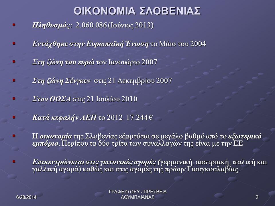 26/28/2014 ΓΡΑΦΕΙΟ ΟΕΥ - ΠΡΕΣΒΕΙΑ ΛΟΥΜΠΛΙΑΝΑΣ ΟΙΚΟΝΟΜΙΑ ΣΛΟΒΕΝΙΑΣ  Πληθυσμός: 2.060.086 (Ιούνιος 2013)  Εντάχθηκε στην Ευρωπαϊκή Ένωση το Μάιο του 2