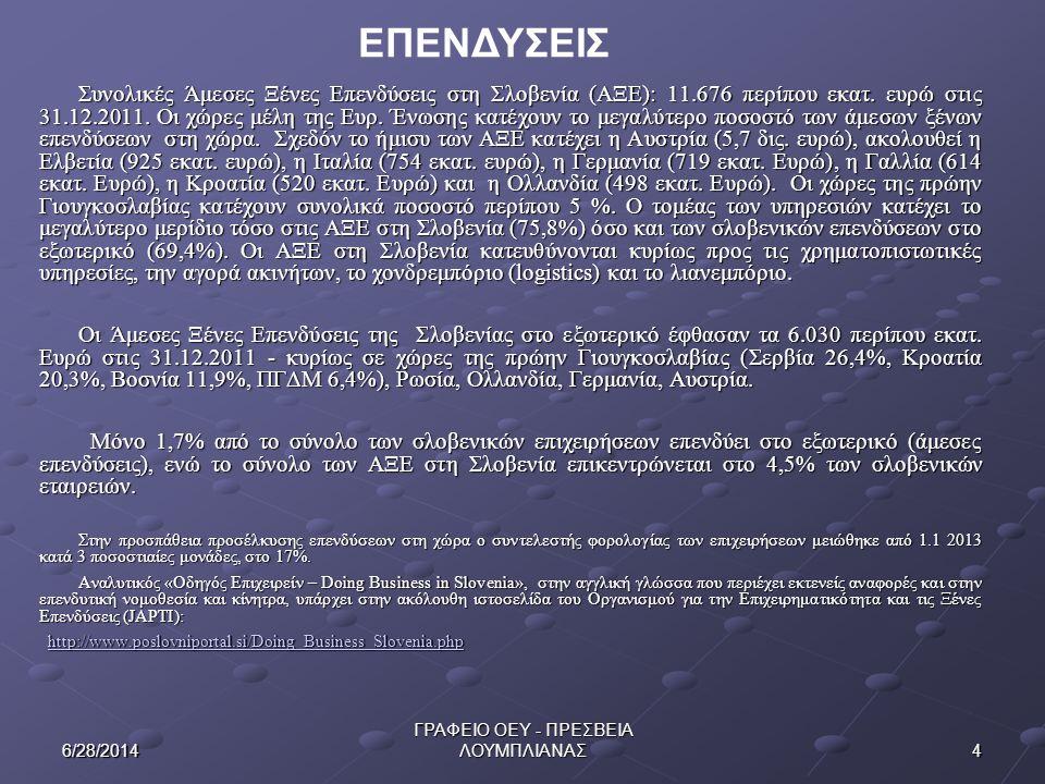 56/28/2014 ΓΡΑΦΕΙΟ ΟΕΥ - ΠΡΕΣΒΕΙΑ ΛΟΥΜΠΛΙΑΝΑΣ ΕΠΕΝΔΥΣΕΙΣ Διμερείς επενδύσεις Ελλάδας - Σλοβενίας Η Σλοβενία έχει υπογράψει με τη χώρα μας «Συμφωνία περί Αμοιβαίας Προώθησης και Προστασίας των Επενδύσεων», καθώς και «Συμφωνία Αποφυγής Διπλής Φορολογίας» και πολλά θέματα, ιδιαίτερα φορολογίας επιχειρήσεων και κερδών, ρυθμίζονται από τις ανωτέρω Συμφωνίες.