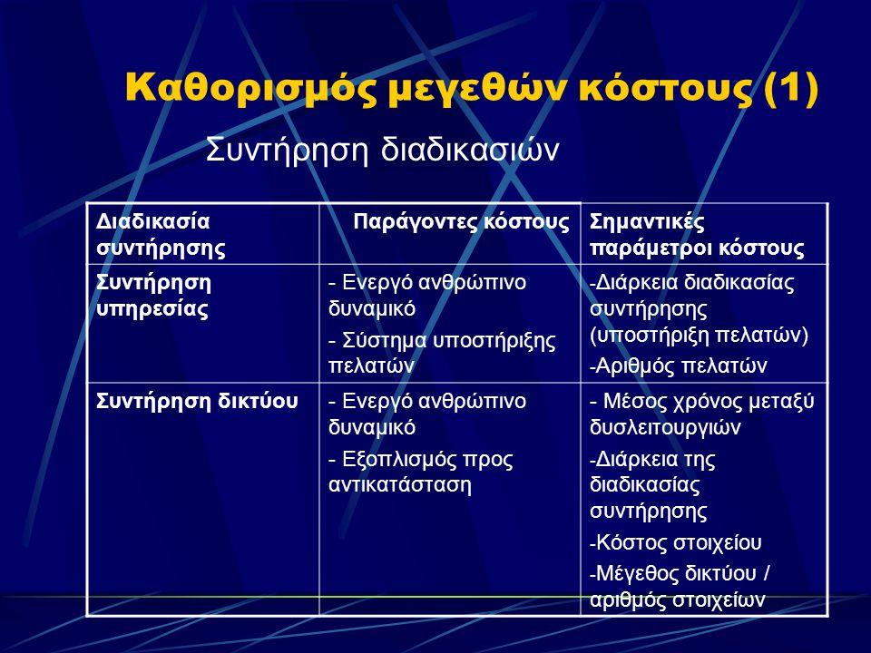 Καθορισμός μεγεθών κόστους (1) Συντήρηση διαδικασιών Διαδικασία συντήρησης Παράγοντες κόστουςΣημαντικές παράμετροι κόστους Συντήρηση υπηρεσίας - Ενεργό ανθρώπινο δυναμικό - Σύστημα υποστήριξης πελατών - Διάρκεια διαδικασίας συντήρησης (υποστήριξη πελατών) - Αριθμός πελατών Συντήρηση δικτύου- Ενεργό ανθρώπινο δυναμικό - Εξοπλισμός προς αντικατάσταση - Μέσος χρόνος μεταξύ δυσλειτουργιών - Διάρκεια της διαδικασίας συντήρησης - Κόστος στοιχείου - Μέγεθος δικτύου / αριθμός στοιχείων
