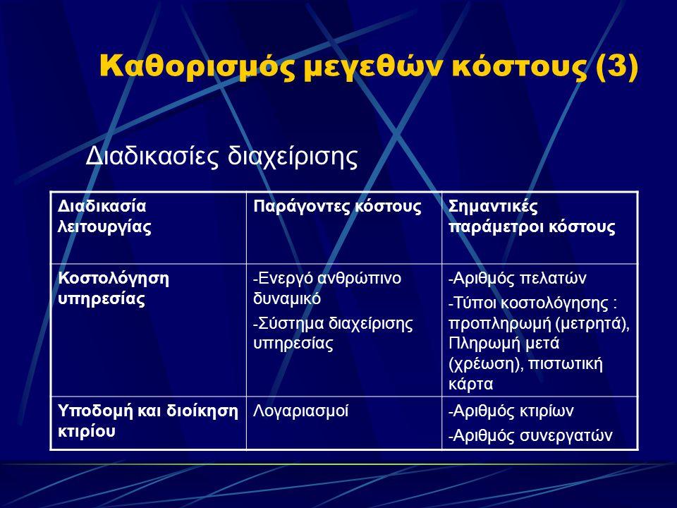 Καθορισμός μεγεθών κόστους (3) Διαδικασίες διαχείρισης Διαδικασία λειτουργίας Παράγοντες κόστουςΣημαντικές παράμετροι κόστους Κοστολόγηση υπηρεσίας - Ενεργό ανθρώπινο δυναμικό - Σύστημα διαχείρισης υπηρεσίας - Αριθμός πελατών - Τύποι κοστολόγησης : προπληρωμή (μετρητά), Πληρωμή μετά (χρέωση), πιστωτική κάρτα Υποδομή και διοίκηση κτιρίου Λογαριασμοί - Αριθμός κτιρίων - Αριθμός συνεργατών