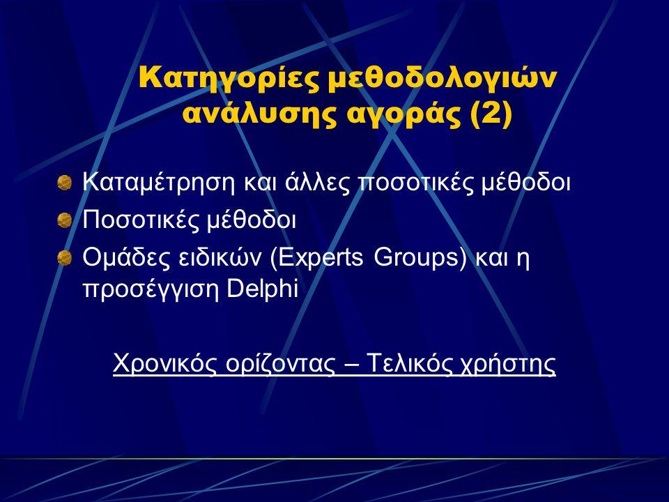 Κατηγορίες μεθοδολογιών ανάλυσης αγοράς (2) Καταμέτρηση και άλλες ποσοτικές μέθοδοι Ποσοτικές μέθοδοι Ομάδες ειδικών (Experts Groups) και η προσέγγιση Delphi Χρονικός ορίζοντας – Τελικός χρήστης