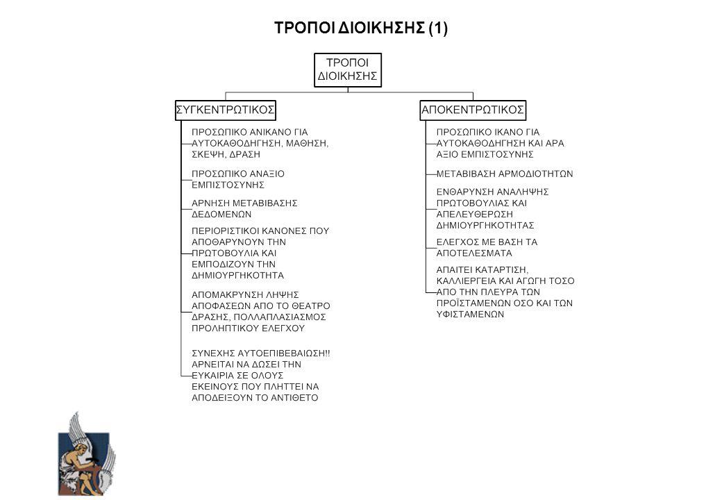 ΤΡΟΠΟΙ ΔΙΟΙΚΗΣΗΣ (2) •Ο ΣΥΓΚΕΝΤΡΩΤΙΚΟΣ ΤΡΟΠΟΣ ΔΙΟΙΚΗΣΗΣ ΗΤΑΝ ΙΣΤΟΡΙΚΑ ΑΝΑΓΚΑΙΟΣ ΟΤΑΝ ΟΙ ΕΡΓΑΖΟΜΕΝΟΙ ΣΤΙΣ ΒΙΟΜΗΧΑΝΙΕΣ ΗΤΑΝ ΒΑΣΙΚΑ ΑΠΑΙΔΕΥΤΟΙ ΚΑΙ ΑΝΙΔΕΙΚΕΥΤΟΙ.