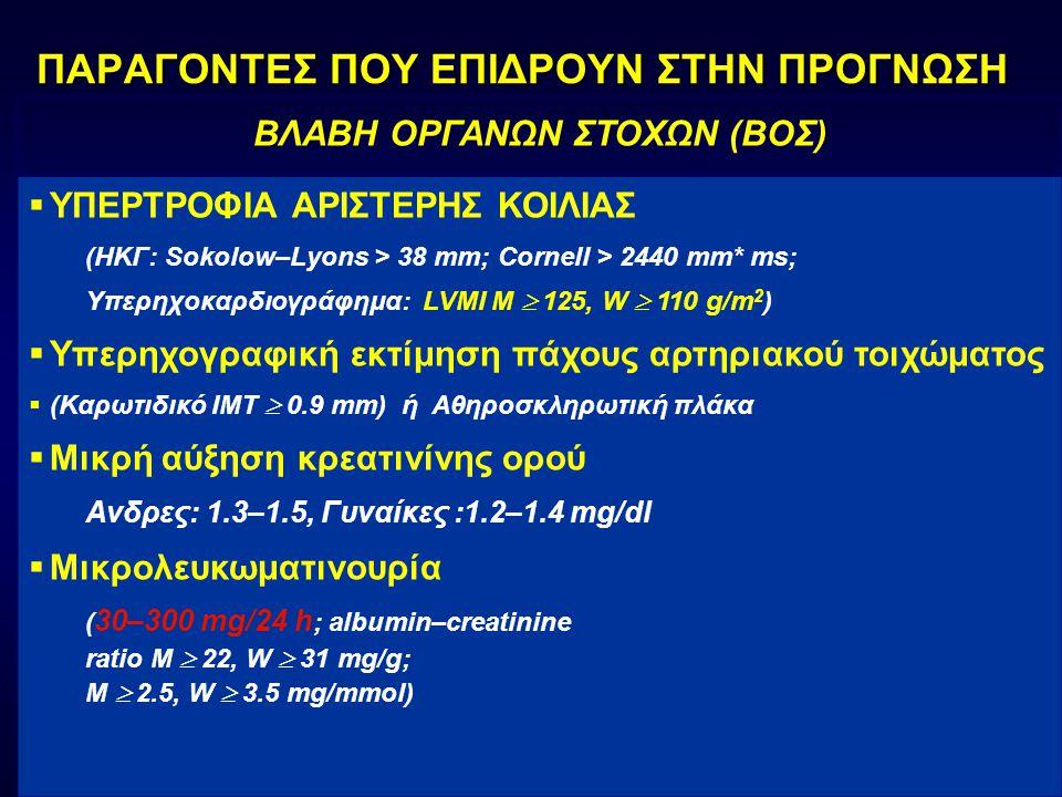 ΠΑΡΑΓΟΝΤΕΣ ΠΟΥ ΕΠΙΔΡΟΥΝ ΣΤΗΝ ΠΡΟΓΝΩΣΗ ΒΛΑΒΗ ΟΡΓΑΝΩΝ ΣΤΟΧΩΝ (ΒΟΣ)  ΥΠΕΡΤΡΟΦΙΑ ΑΡΙΣΤΕΡΗΣ ΚΟΙΛΙΑΣ (ΗΚΓ: Sokolow–Lyons > 38 mm; Cornell > 2440 mm* ms; Υπερηχοκαρδιογράφημα: LVMI M  125, W  110 g/m 2 )  Υπερηχογραφική εκτίμηση πάχους αρτηριακού τοιχώματος  (Καρωτιδικό IMT  0.9 mm) ή Αθηροσκληρωτική πλάκα  Μικρή αύξηση κρεατινίνης ορού Ανδρες: 1.3–1.5, Γυναίκες :1.2–1.4 mg/dl  Μικρολευκωματινουρία ( 30–300 mg/24 h ; albumin–creatinine ratio M  22, W  31 mg/g; M  2.5, W  3.5 mg/mmol)