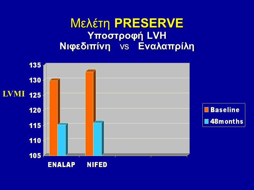 Μελέτη PRESERVE Υποστροφή LVH Nιφεδιπίνη vs Εναλαπρίλη LVMI
