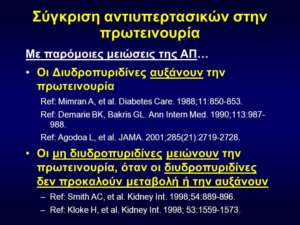 Σύγκριση αντιυπερτασικών στην πρωτεινουρία Με παρόμοιες μειώσεις της ΑΠ… •Οι Διυδροπυριδίνες αυξάνουν την πρωτεινουρία Ref: Mimran A, et al. Diabetes