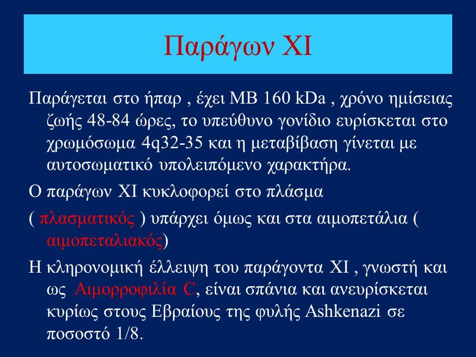 Παράγων ΧΙ Παράγεται στο ήπαρ, έχει ΜΒ 160 kDa, χρόνο ημίσειας ζωής 48-84 ώρες, το υπεύθυνο γονίδιο ευρίσκεται στο χρωμόσωμα 4q32-35 και η μεταβίβαση