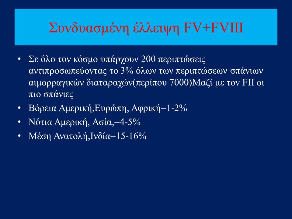 • Σε όλο τον κόσμο υπάρχουν 200 περιπτώσεις αντιπροσωπεύοντας το 3% όλων των περιπτώσεων σπάνιων αιμορραγικών διαταραχών(περίπου 7000)Μαζί με τον FII