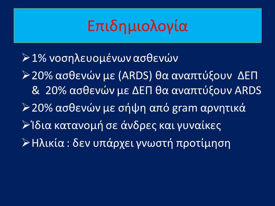 Επιδημιολογία  1% νοσηλευομένων ασθενών  20% ασθενών με (ARDS) θα αναπτύξουν ΔΕΠ & 20% ασθενών με ΔΕΠ θα αναπτύξουν ARDS  20% ασθενών με σήψη από g