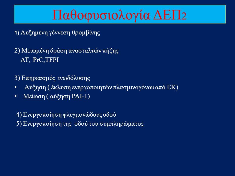 1) Αυξημένη γέννεση θρομβίνης 2) Μειωμένη δράση ανασταλτών πήξης ΑΤ, PrC,TFPI 3) Επηρεασμός ινωδόλυσης • Αύξηση ( έκλυση ενεργοποιητών πλασμινογόνου