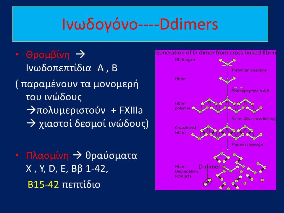 Ινωδογόνο----Ddimers • Θρομβίνη  Ινωδοπεπτίδια A, B ( παραμένουν τα μονομερή του ινώδους  πολυμεριστούν + FXIIIa  χιαστοί δεσμοί ινώδους) • Πλασμίν