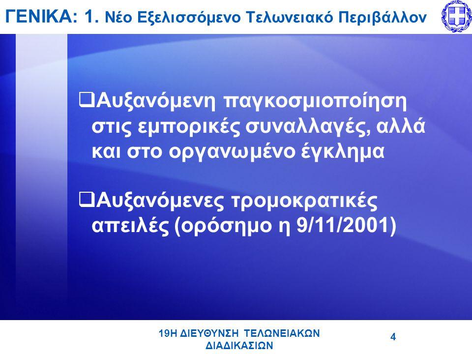 ΥΠΟΒΟΛΗ ΣΥΝΟΠΤΙΚΗΣ ΔΙΑΣΑΦΗΣΗΣ ΕΙΣΟΔΟΥ (ENS) ΙΕ315